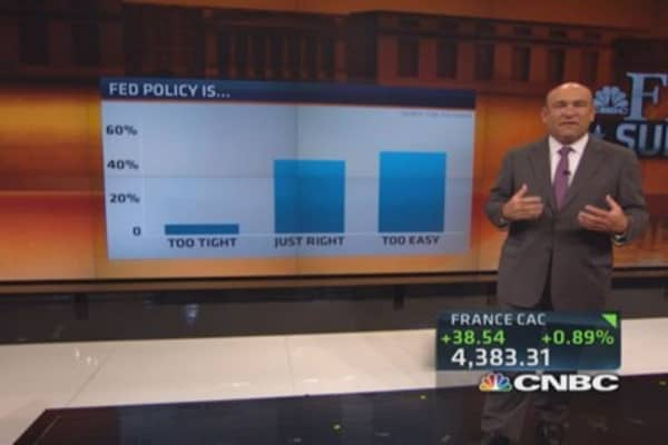 Split decision on Fed policy: Survey