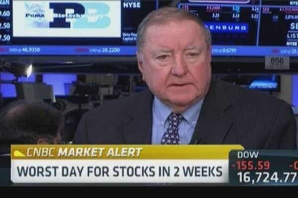 Art Cashin: S&P in critical area