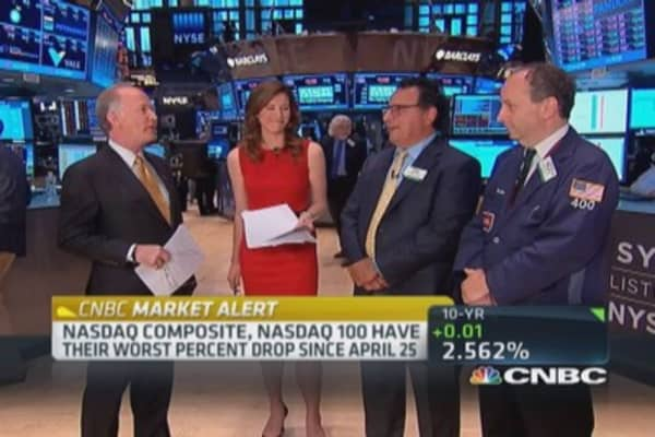 S&P 1900 next: Pro