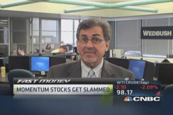 Activision a misunderstood stock: Pro