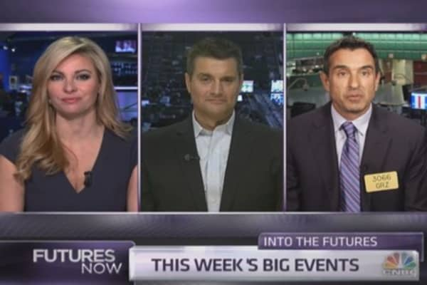 Into the Futures: Key events next week