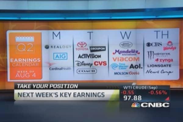 Next week's key earnings: DIS, KORS & more