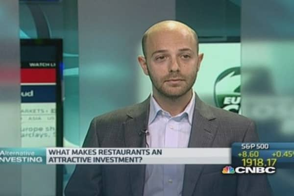 How to invest in restaurants