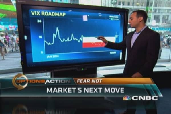Is the VIX underpricing risk?