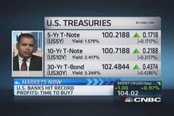 Good time to bet on banks?