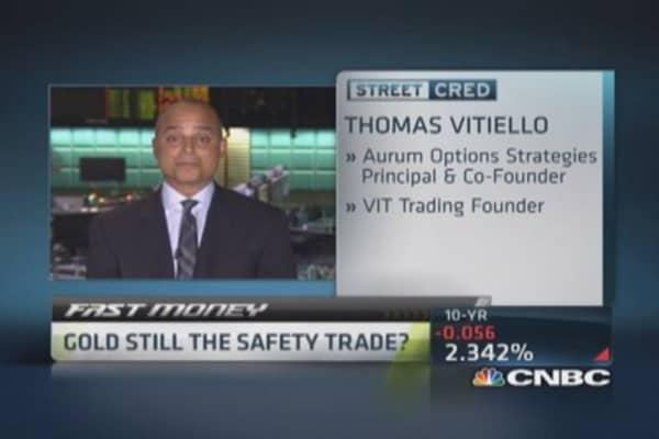 Gold still safety trade?
