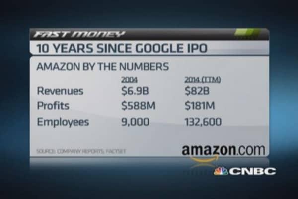 Google IPO's 10-year anniversary