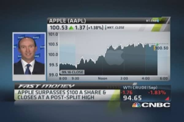 Apple passes 100 bucks, pro likes momentum