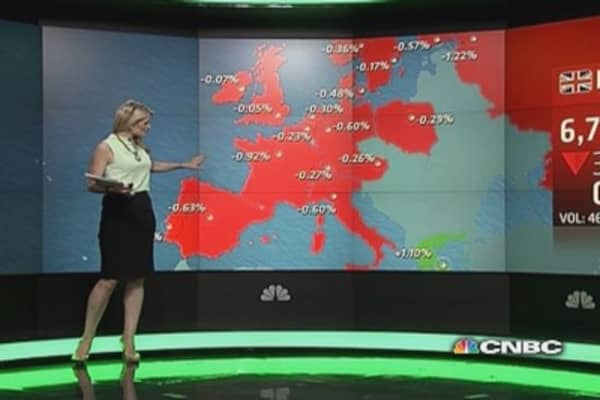 Europe closes lower as Russia tensions weigh