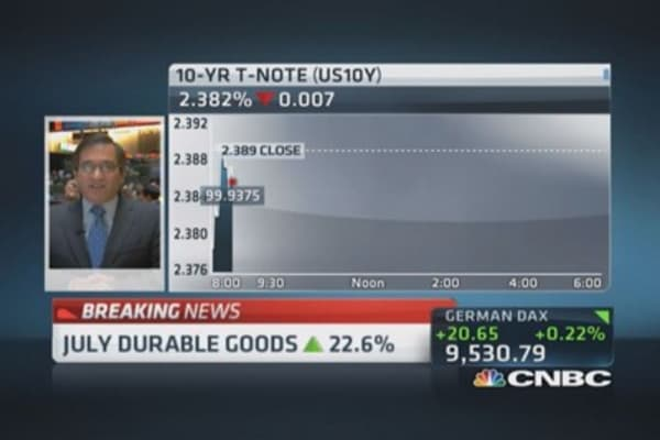 Durable goods orders up 22.6% in July