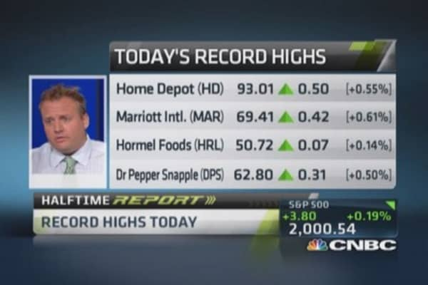 Record highs: Home Depot, Marriott & more