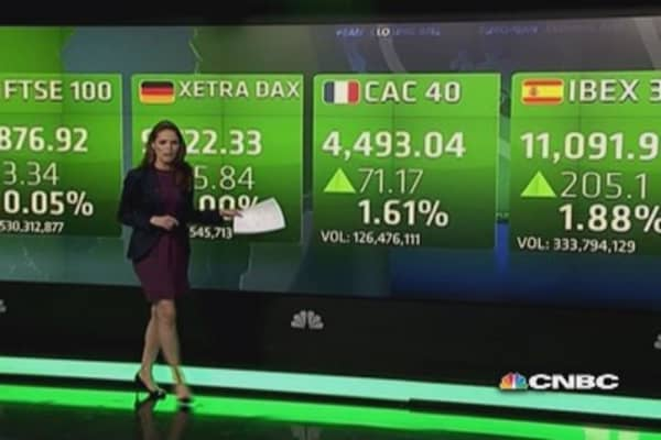 Europe closes sharply higher after ECB; BP sinks