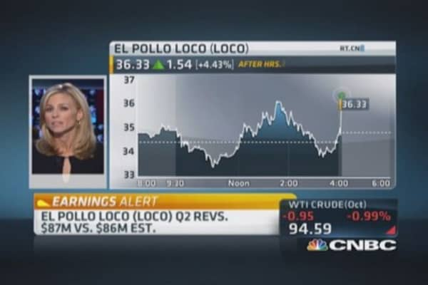 El Pollo Loco's 1st ever earnings report