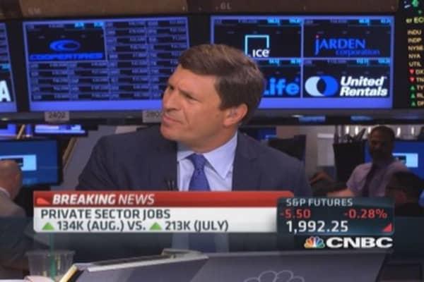 Cramer: Stunned by jobs data