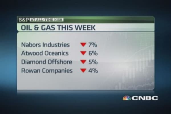 Market wrap up: Energy, tech biggest losers