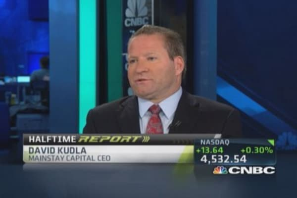 Kudla's 'no-brainer' currency trade