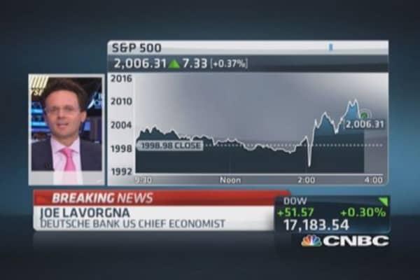 Key takeaways from Yellen & the Fed