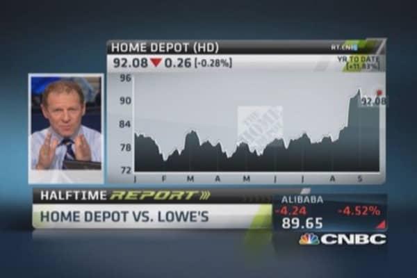 Homebuilder stocks lag