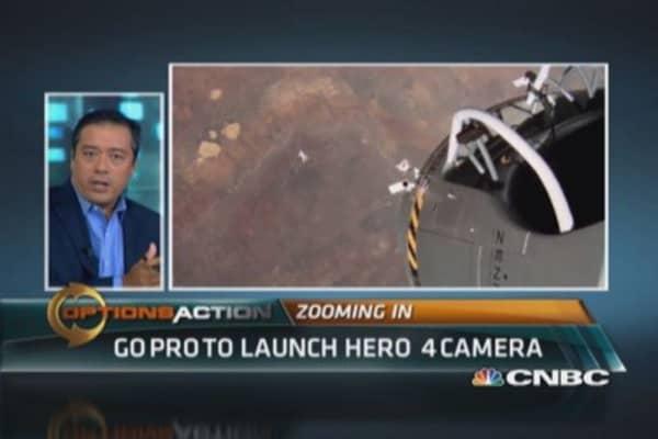Extreme upside for GoPro?