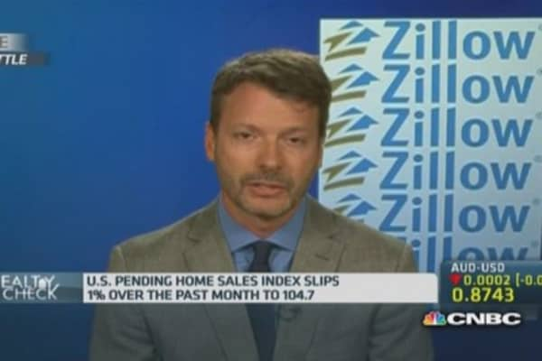 Should you be concerned about US home prices?