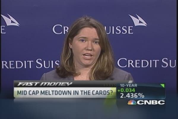 Worried about mid cap space: Strategist