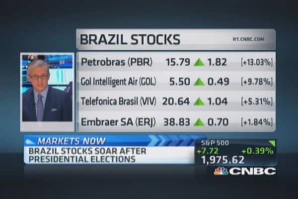 Pisani's market open: Brazil stocks soar