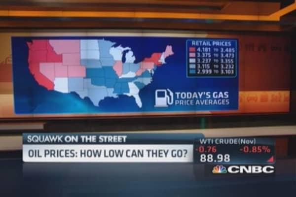 Oil price war coming?