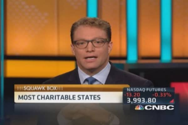 How charitable is your state?