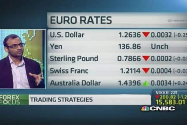 How Asia currencies fare as US dollar rallies