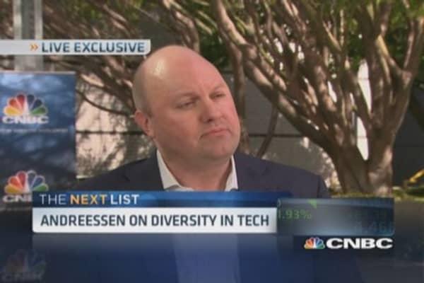 Andreessen: Activism & Icahn