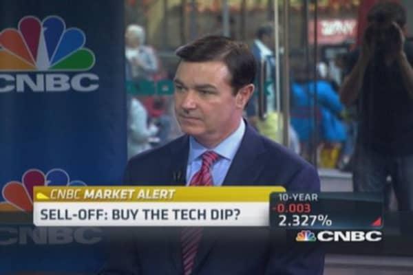 Tech buys on dip: Amazon, Google & Facebook