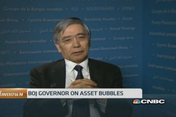 BOJ's Kuroda: Market volatility still quite low