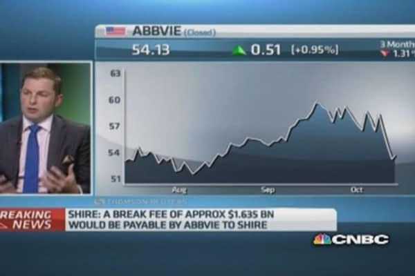 Should AbbVie still pursue Shire?