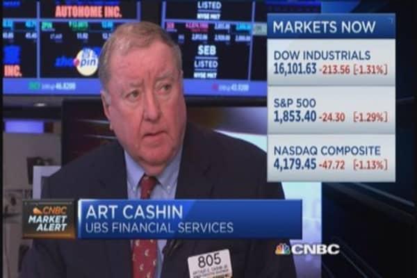 Cashin: Market ill-prepared