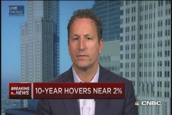 A stock buyers market