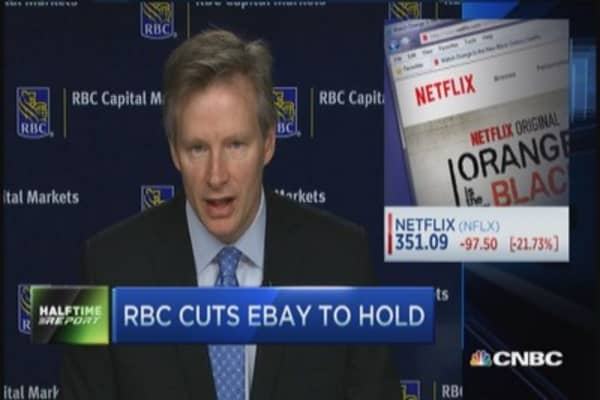 RBC cuts eBay; Confident in Netflix