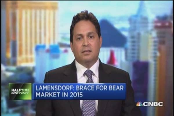 Lamensdorf: Q4 bounce, but 2015 bear
