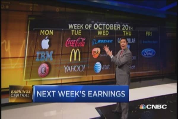 Next week's earnings: Tech takes center stage