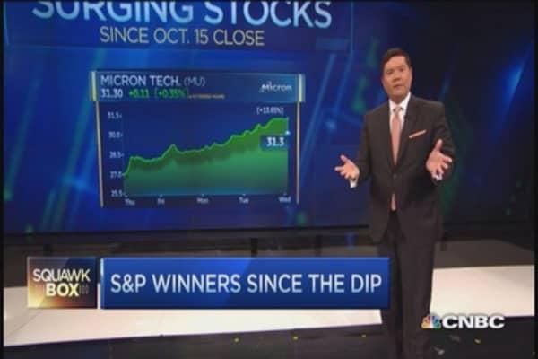 Rebound stocks: MU, LUV & CHK