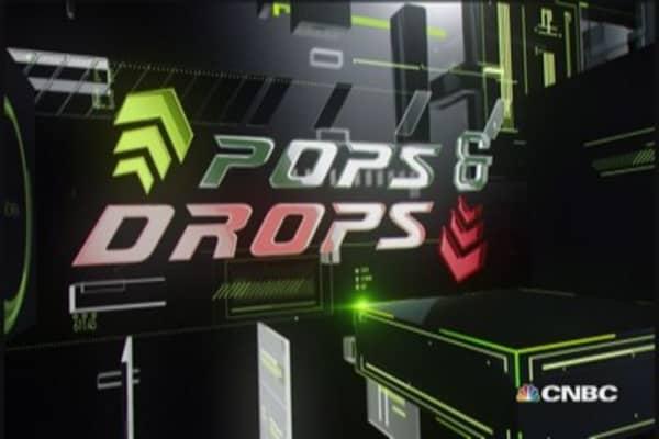 Stock Pops & Drops: IRBT, ANGI, VMW & BRCM