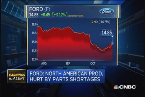 Ford beats the Street by a nickel