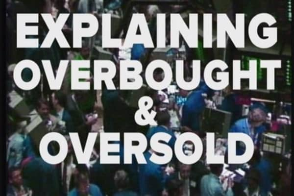 Explaining overbought & oversold