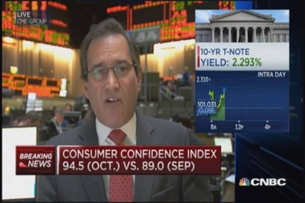 October Consumer Confidence Index: 94.5
