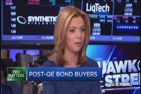 US banks buying Treasurys
