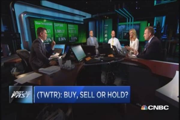 Twitter growth story intact: Trader