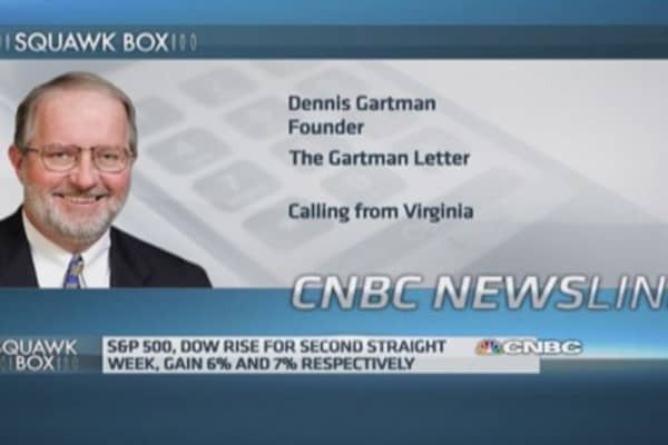 Gartman: I was wrong, it's still a bull market
