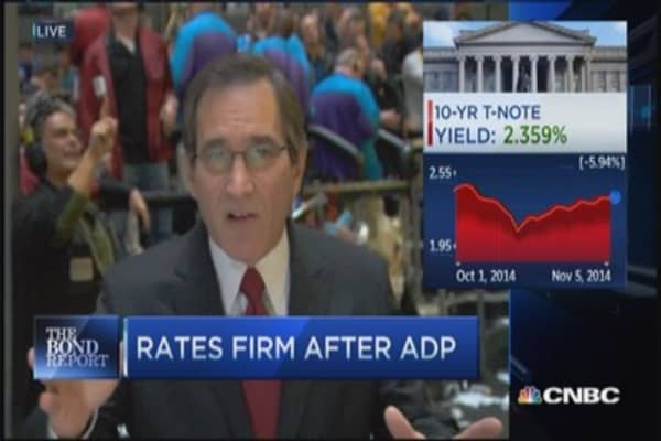 Santelli: Rates firm after ADP