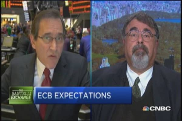 Santelli Exchange: QE addiction