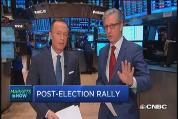 Pisani's midday check: Gold technically oversold