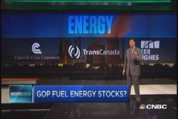 Energy front & center for GOP?
